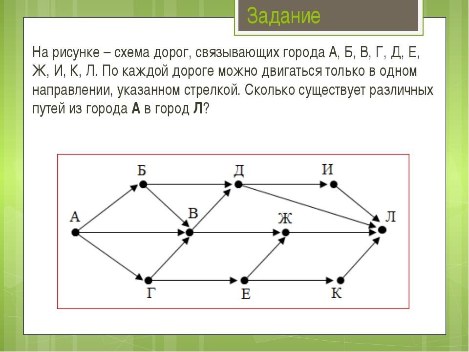 Задание На рисунке – схема дорог, связывающих города А, Б, В, Г, Д, Е, Ж, И,...