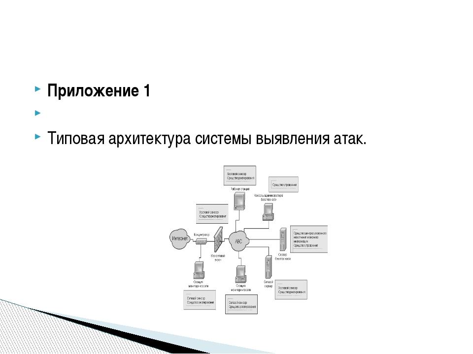 Приложение 1  Типовая архитектура системы выявления атак.
