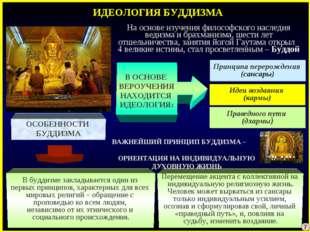 ИДЕОЛОГИЯ БУДДИЗМА На основе изучения философского наследия ведизма и брахман