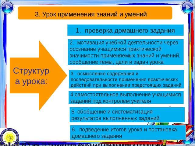 6. Комбинированный урок Комбинированный урок, целью которого является проверк...