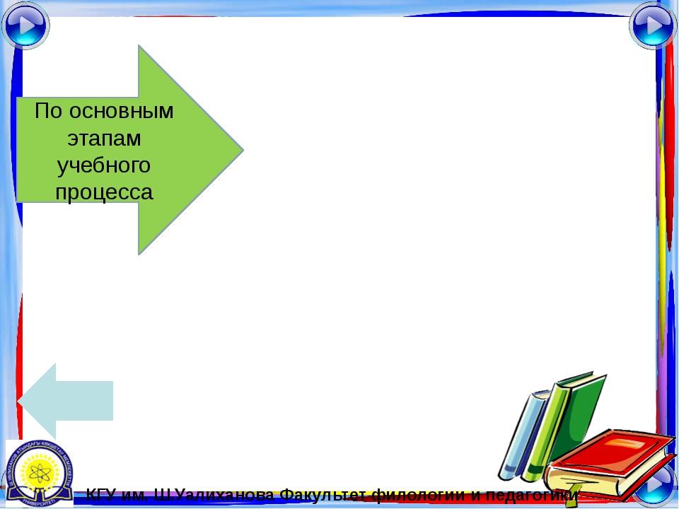 3. Урок применения знаний и умений Структура урока: 1. проверка домашнего за...