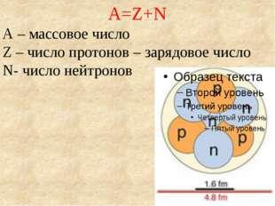 A=Z+N А – массовое число Z – число протонов – зарядовое число N- число нейтр