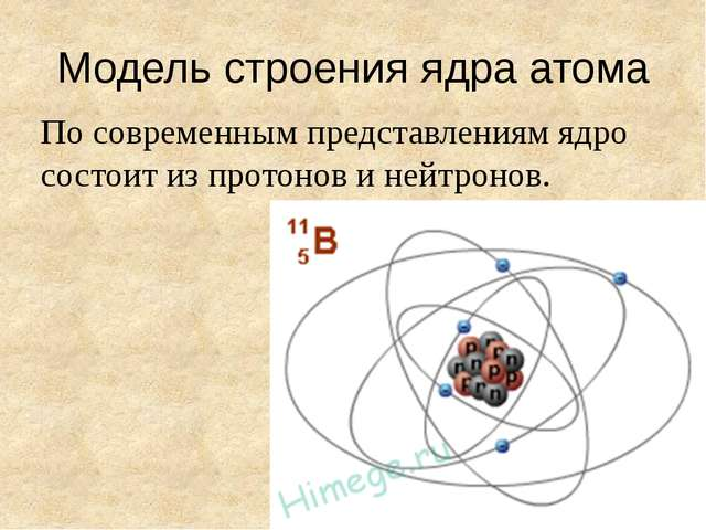 Модель строения ядра атома По современным представлениям ядро состоит из прот...