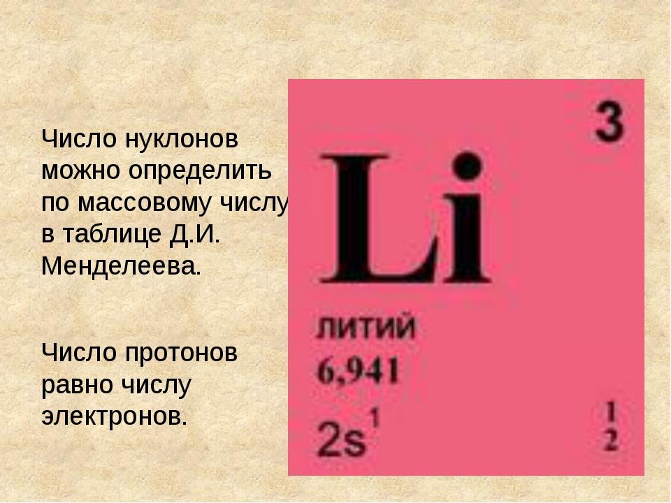 Число нуклонов можно определить по массовому числу в таблице Д.И. Менделеева...