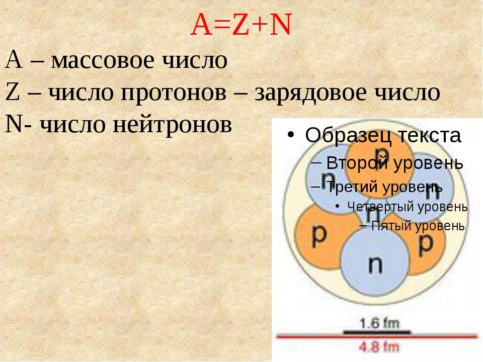 A=Z+N А – массовое число Z – число протонов – зарядовое число N- число нейтр...