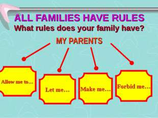 ALL FAMILIES HAVE RULES What rules does your family have? MY PARENTS Allow me
