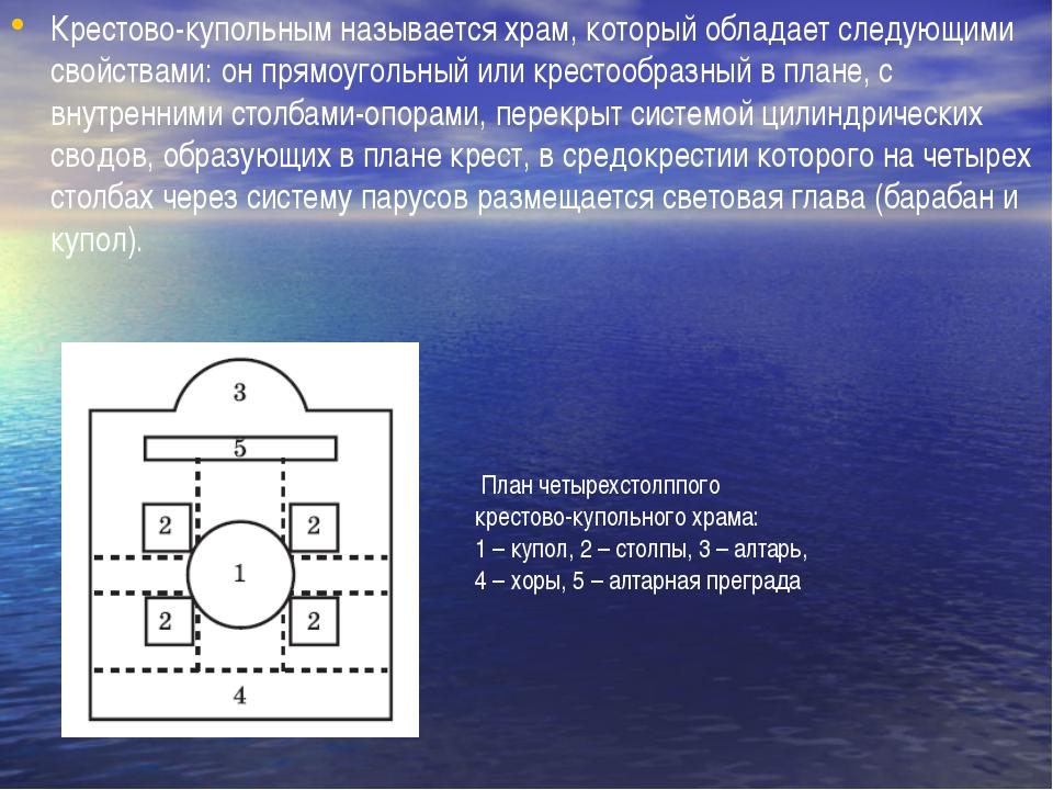 Крестово-купольным называется храм, который обладает следующими свойствами: о...