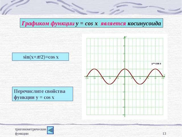 тригонометрические функции * Графиком функции у = cos x является косинусоида...