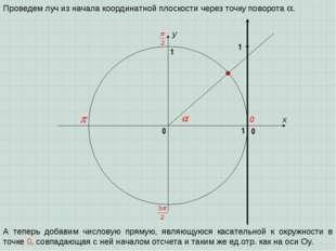 x y 0 1 0 1 Проведем луч из начала координатной плоскости через точку поворот