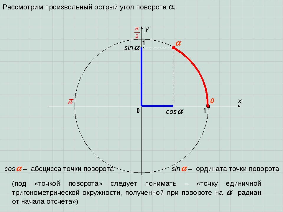 sin cos  x y 0 1 0 1 sin – ордината точки поворота cos – абсцисса точки...