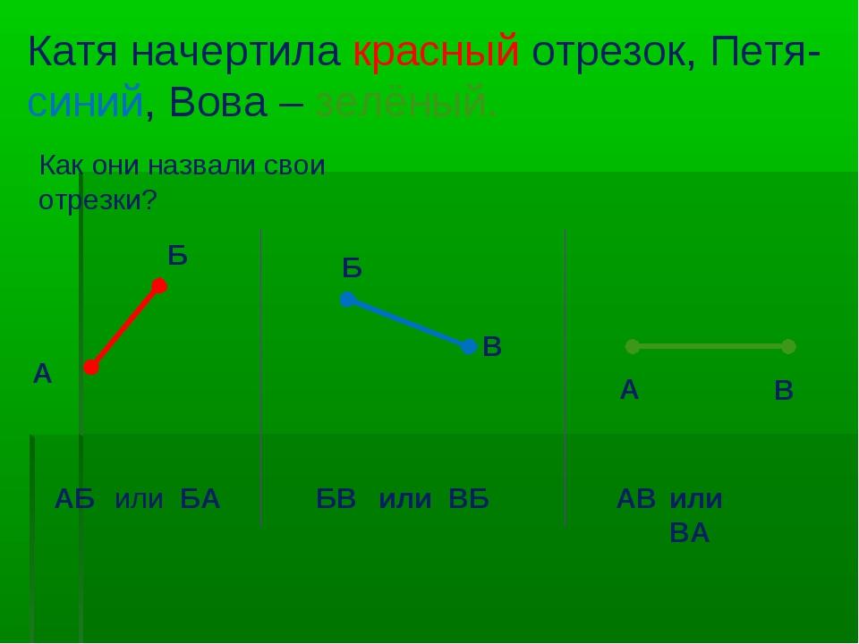Катя начертила красный отрезок, Петя- синий, Вова – зелёный. В А В Б Б А АБ К...