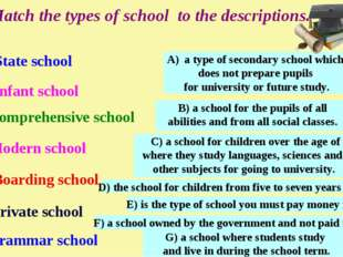 Match the types of school to the descriptions. Infant school Private school M
