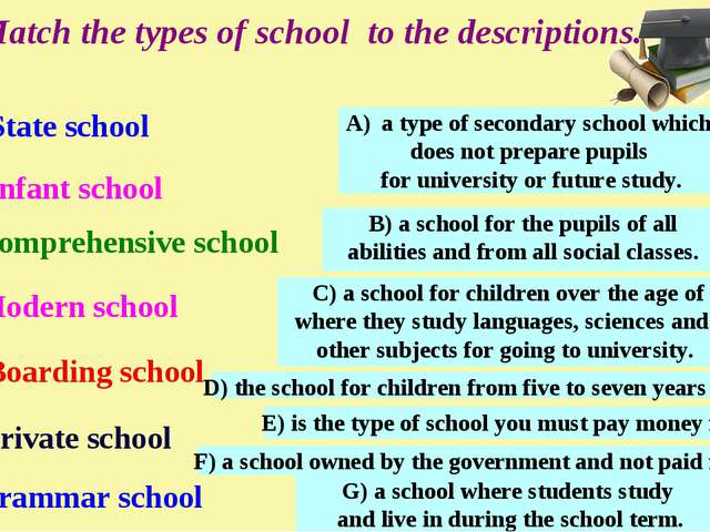 Match the types of school to the descriptions. Infant school Private school M...