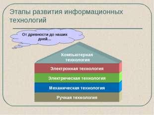 Этапы развития информационных технологий Ручная технология Механическая техно