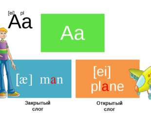 Послушай, как произносятся эти английские слова, и повтори их за диктором. ma