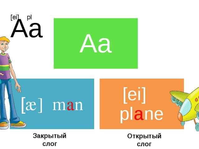 Послушай, как произносятся эти английские слова, и повтори их за диктором. ma...
