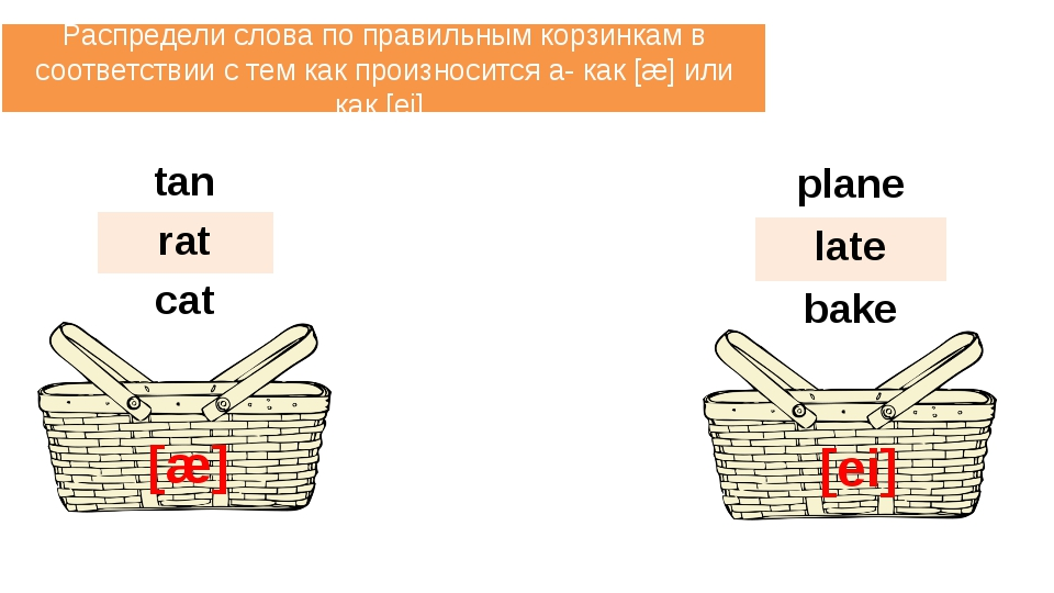 Прочитай транскрипцию. Рядом напиши соответствующие английские слова. mad pla...
