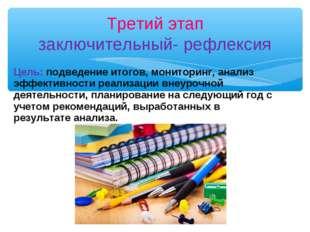 Цель: подведение итогов, мониторинг, анализ эффективности реализации внеурочн