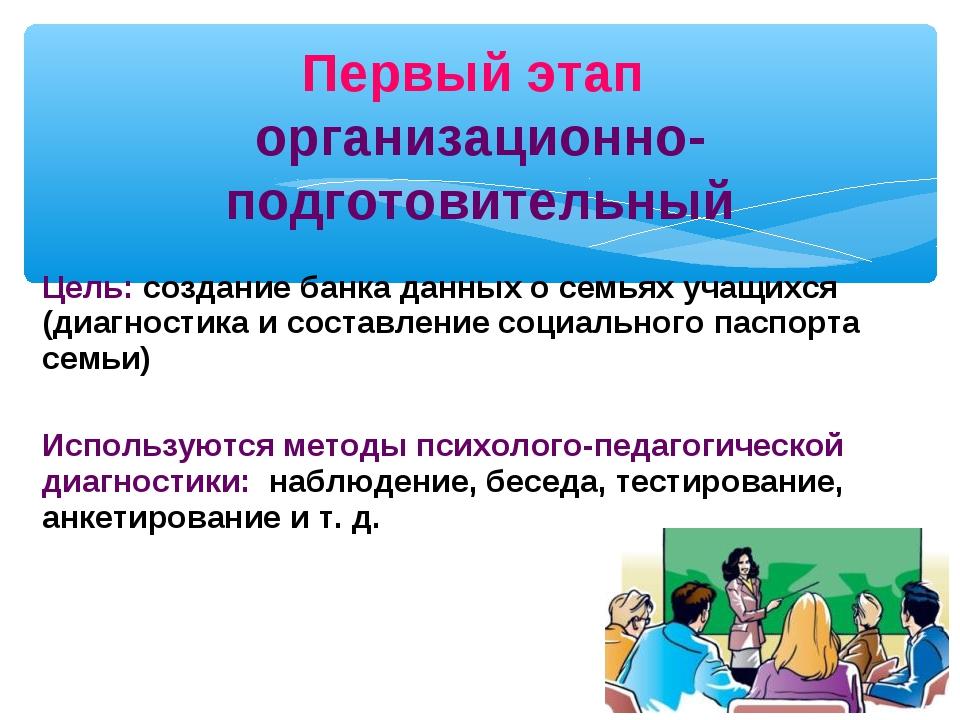 Цель: создание банка данных о семьях учащихся (диагностика и составление соци...