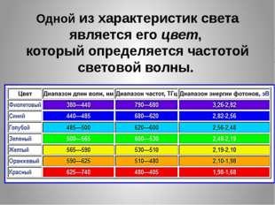 Одной из характеристик света является его цвет, который определяется частотой