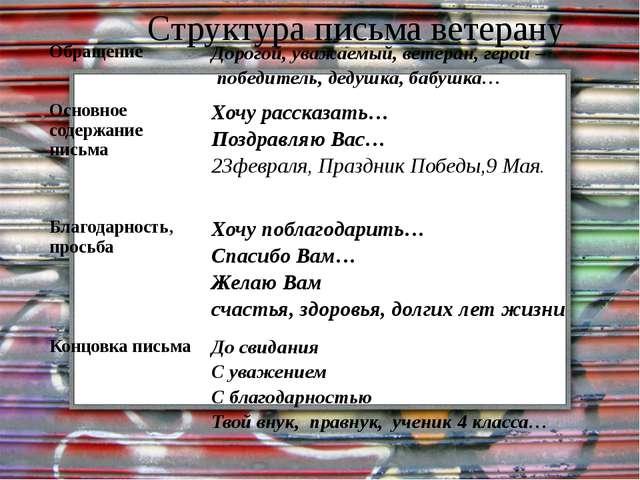 Структура письма ветерану