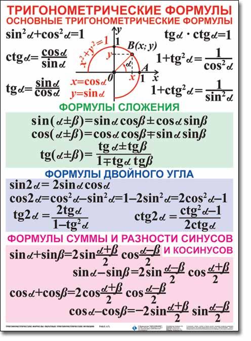 D:\БАРИ\636\папка\математика\тригонометрия\1040_enl.jpg