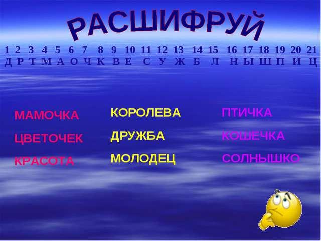МАМОЧКА ЦВЕТОЧЕК КРАСОТА КОРОЛЕВА ДРУЖБА МОЛОДЕЦ ПТИЧКА КОШЕЧКА СОЛНЫШКО 1 2...