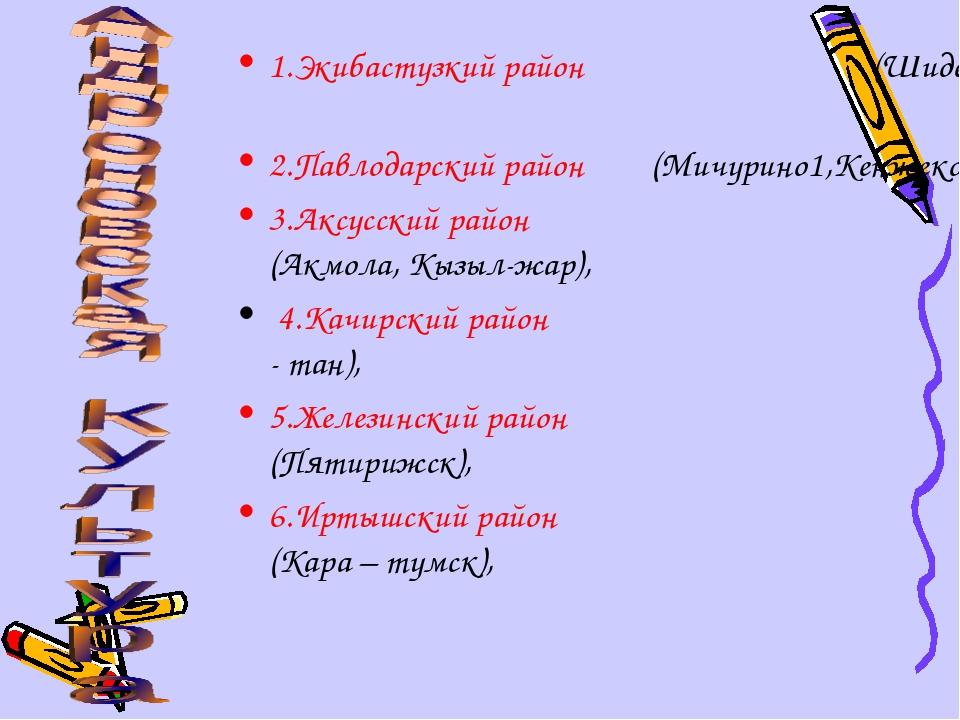 1.Экибастузкий район (Шидерты2), 2.Павлодарский район (Мичурино1,Кенжеколь),...