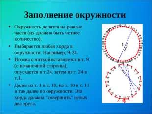 Заполнение окружности Окружность делится на равные части (их должно быть четн