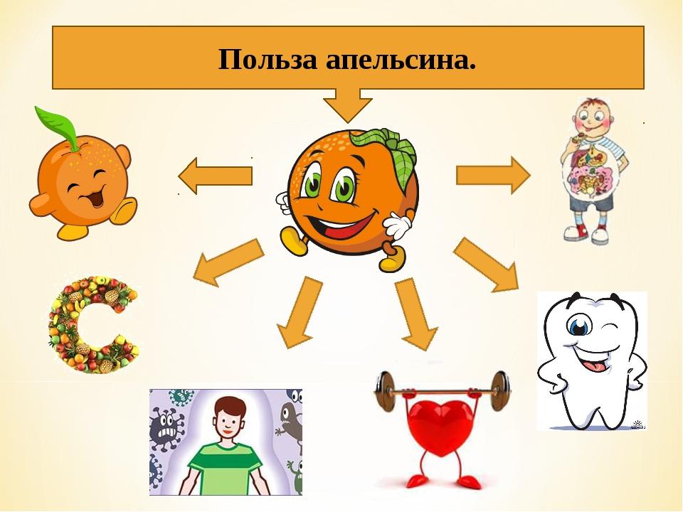 Польза апельсина.