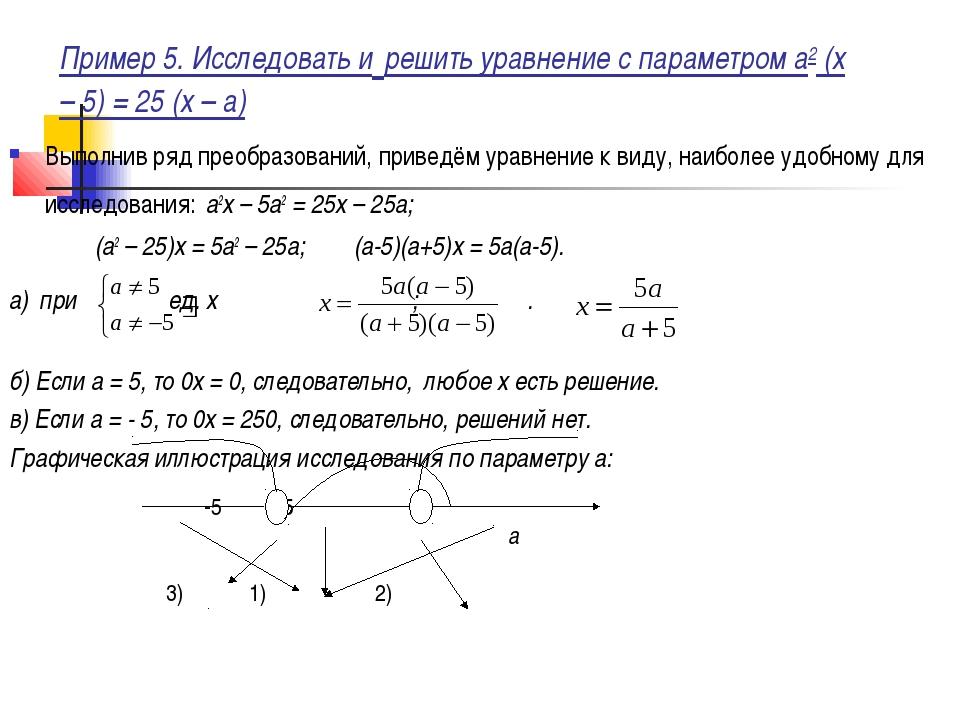 Пример 5. Исследовать и решить уравнение с параметром а2 (х – 5) = 25 (х – а)...