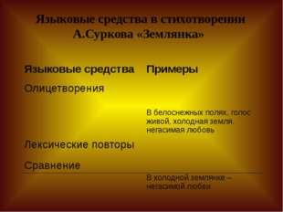 Языковые средства в стихотворении А.Суркова «Землянка» Языковые средства Прим