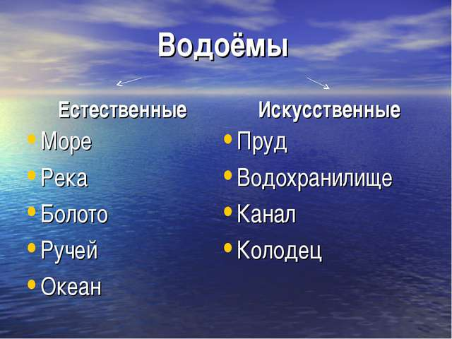 Водоёмы Естественные Искусственные Море Река Болото Ручей Океан Пруд Водохран...