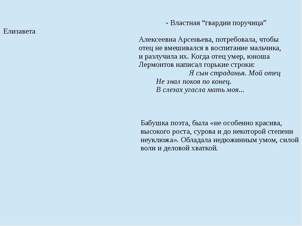 """- Властная """"гвардии поручица"""" Елизавета Алексеевна Арсеньева, потребовала, ч..."""