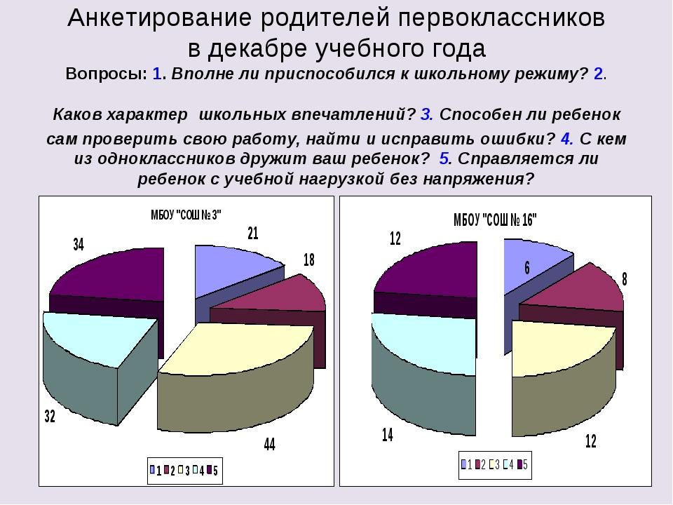 Анкетирование родителей первоклассников в декабре учебного года Вопросы: 1....