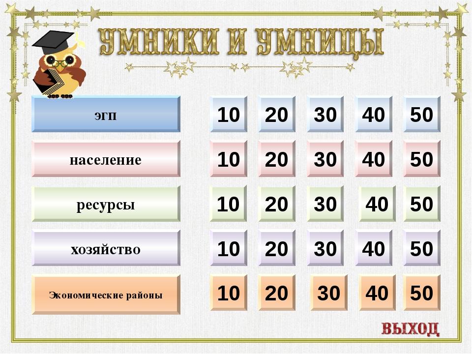НОМИНАЦИЯ 83. 10 Сколько субъектов федерации в составе России?