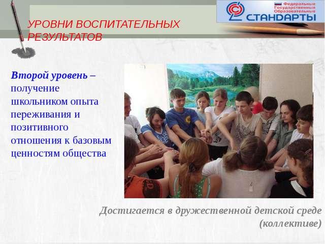 УРОВНИ ВОСПИТАТЕЛЬНЫХ РЕЗУЛЬТАТОВ Второй уровень – получение школьником опыт...