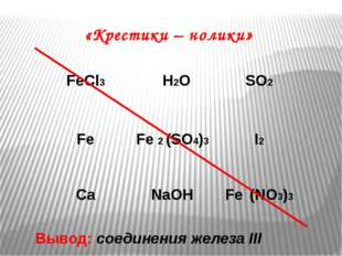 «Крестики – нолики» Вывод: соединения железа III FeCl3 H2O SO2 Fe Fe2(SO4)3 I