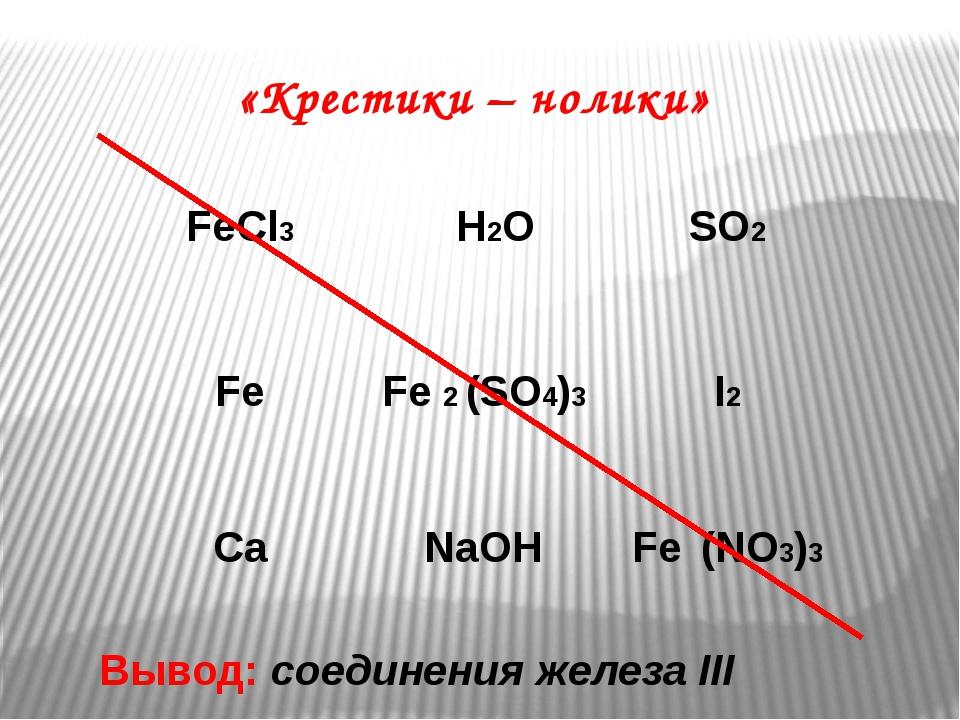 «Крестики – нолики» Вывод: соединения железа III FeCl3 H2O SO2 Fe Fe2(SO4)3 I...