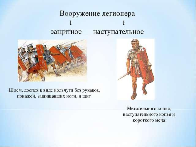Вооружение легионера ↓ ↓ защитное наступательное Шлем, доспех в виде кольчуги...