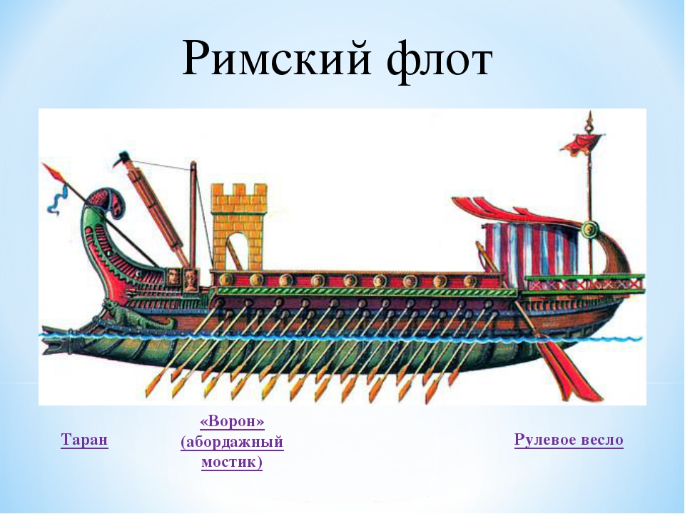 Рулевое весло «Ворон» (абордажный мостик) Таран Римский флот