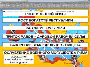 ЗАВОЕВАНИЯ РИМСКОЙ РЕСПУБЛИКИ II – I в. до н.э. Испания Галлия Македония Грец