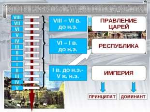 VIII VII VI V IV III II I II III IV I V VIII – VI в. до н.э. ПРАВЛЕНИЕ ЦАРЕЙ