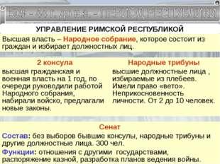 УПРАВЛЕНИЕ РИМСКОЙ РЕСПУБЛИКОЙ Высшая власть – Народное собрание, которое сос