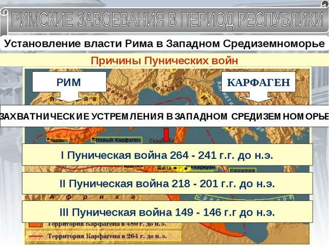 Установление власти Рима в Западном Средиземноморье Завоевание Италии в III в...
