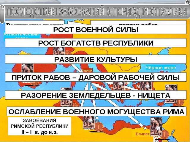 ЗАВОЕВАНИЯ РИМСКОЙ РЕСПУБЛИКИ II – I в. до н.э. Испания Галлия Македония Грец...