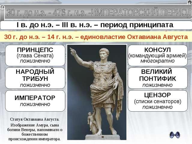 I в. до н.э. – III в. н.э. – период принципата Принципат – власть в Риме, соч...