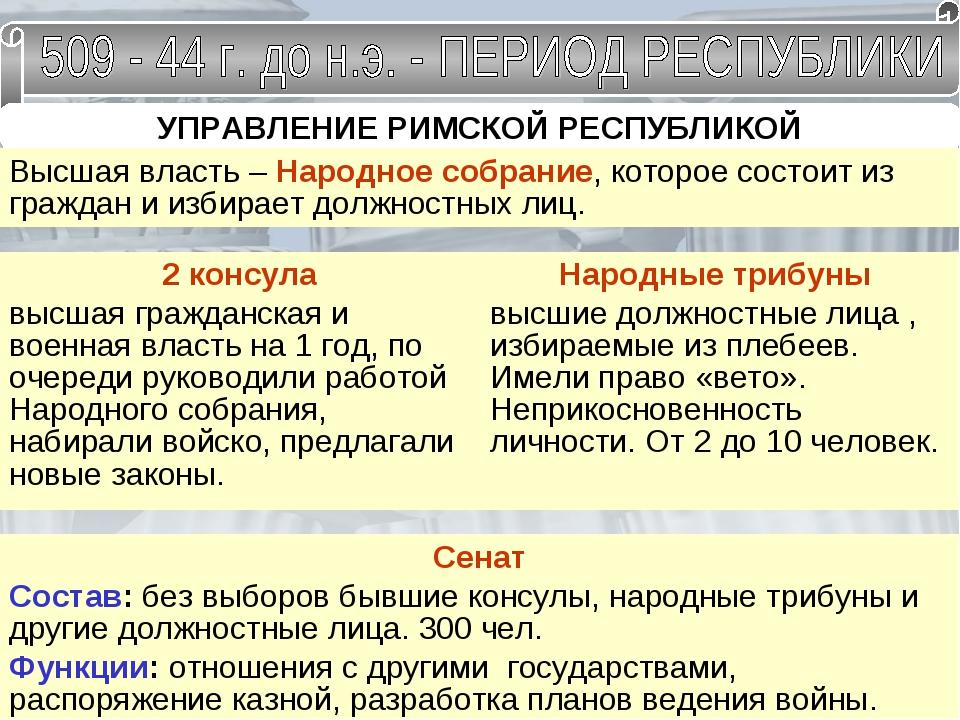 УПРАВЛЕНИЕ РИМСКОЙ РЕСПУБЛИКОЙ Высшая власть – Народное собрание, которое сос...