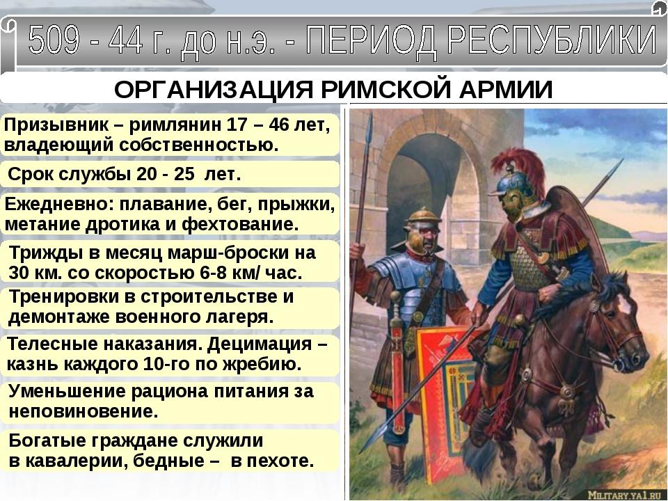 ОРГАНИЗАЦИЯ РИМСКОЙ АРМИИ Призывник – римлянин 17 – 46 лет, владеющий собстве...