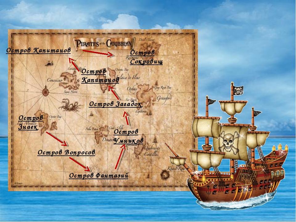 блока катушки разгадка к игре необетаемый остров новый
